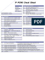 Php Regex Cheat Sheet