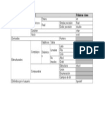 Tipos de datos de C