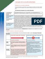 FAO - Introduction au concept de la sécurité alimentaire