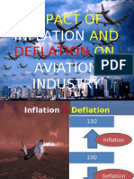 Effect of Inflation & Deflation on Aviation Sector