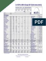 ECOBA Statistic 2004