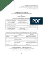 Abelardo - Cuadros y esquema de análisis