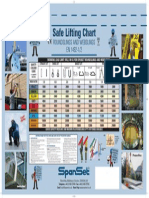 42968 Safe Lifting Chart 1