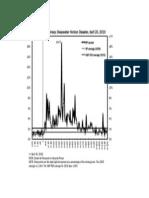 BP Deepwater Pricing Spread