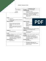 CREDIT TRANSACTION NOTES.doc