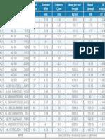 Caracteristicas conductor europeo.pdf