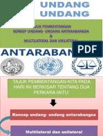 Konsep Undang-Undang Antarabangsa - Amir