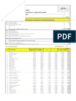 analisis salario