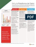 SQL Server 2014 Datasheet 18-06-14