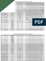 Lista Posturilor Vacante Pentru Etapa de Repartizare Din 12 August 2013