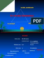 1. Ecología humana