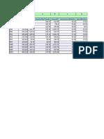 CT- Aztecas Planta Datos