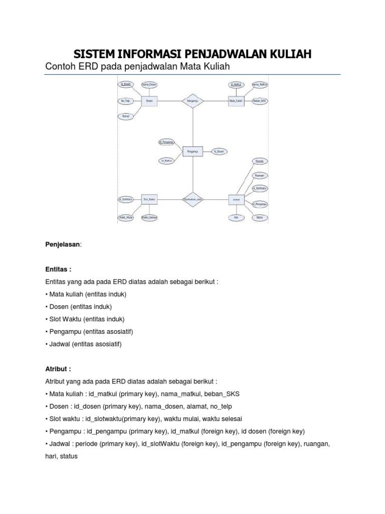 Sistem Informasi Penjadwalan Kuliah