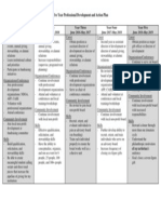 artifact i-five year professional development and action plan