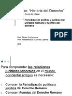 Periodizacion Politica y Juridica de Roma y Fuentes