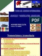Teoria Del Comercio Internacional- Aranceles y Nomenclatura Ararncelaria 50 Diapositivas Abril 2012