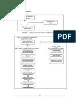 Struktur Organisasi Bab 2
