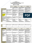 2nd formative assessment -scientific method rubric edited eric