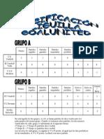 Clasificacion Liguilla Goalunited