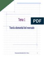 Microeconomia Teoría elemental del mercado