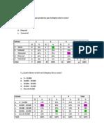 tabulacion 3,4,5,6.docx