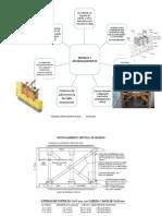 Propiedades Fisicas y Mecanicas de La Madera