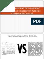 Análisis comparativo de la operación automatizada de gasoductos