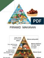 Dst Tahun 2 - Piramid Makanan