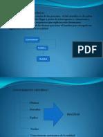 Conocimiento Cientifico y Metodo (2)