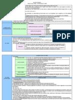 D. Civil - Direito das Coisas - Introdução e posse.pdf-esquemão