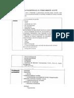 Nursing-Ingrijirea Pacientului Cu Pericardita Acuta