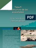 Tema 5 La Estructura de Los Ecosistemas