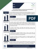 Résultats annuels 2013 des eaux minérales d'Oulmès