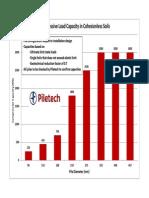 14-02-25_Capacities_Chart_MA.pdf