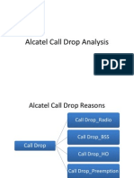 Alcatel Call Drop Analysis