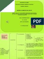 PresentaciónScribd