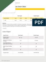 Symantec System Recovery Server Edition Pricing