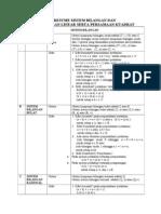 Resume Sistem Bilangan Persamaan