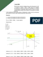 Ejercicios de PAU de Programacion Lineal