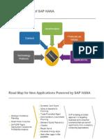 ApplicationsPowered by SAPHANA