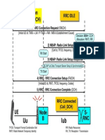 Procedure Examples MTC RRC