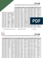 distritos_focalizados_fonie
