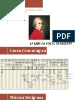 Mozart Vocal Presentación