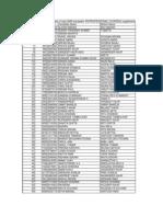 84 candidates ren4(CSSS-2008 list for ministry).xls