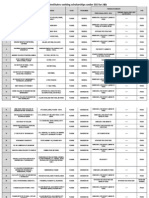 List of Institutes