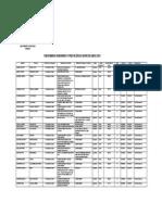 Funcionarios Honorarios y Prestacion Enero2014