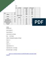 Medidas de Comoda 120x90x50