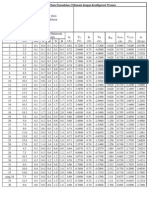 Tabel Akuisisi Data Pemodelan 2 Dimensi Dengan Konfigurasi Wenner