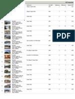 Copper Basin Homes for Sale April 2014