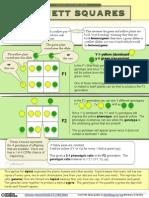 punnett square study guide